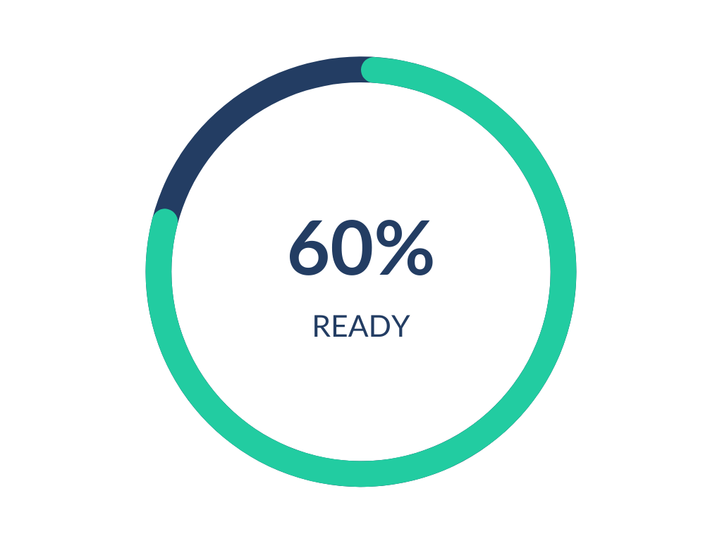 60 percent